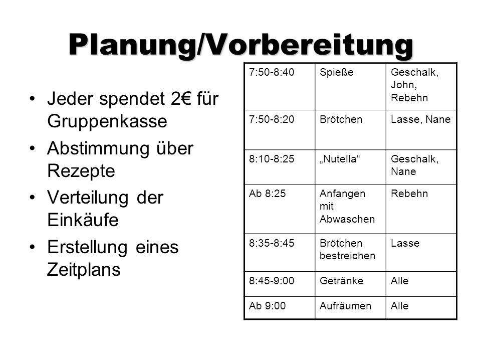 Planung/Vorbereitung Jeder spendet 2 für Gruppenkasse Abstimmung über Rezepte Verteilung der Einkäufe Erstellung eines Zeitplans 7:50-8:40SpießeGeschalk, John, Rebehn 7:50-8:20BrötchenLasse, Nane 8:10-8:25NutellaGeschalk, Nane Ab 8:25Anfangen mit Abwaschen Rebehn 8:35-8:45Brötchen bestreichen Lasse 8:45-9:00GetränkeAlle Ab 9:00AufräumenAlle