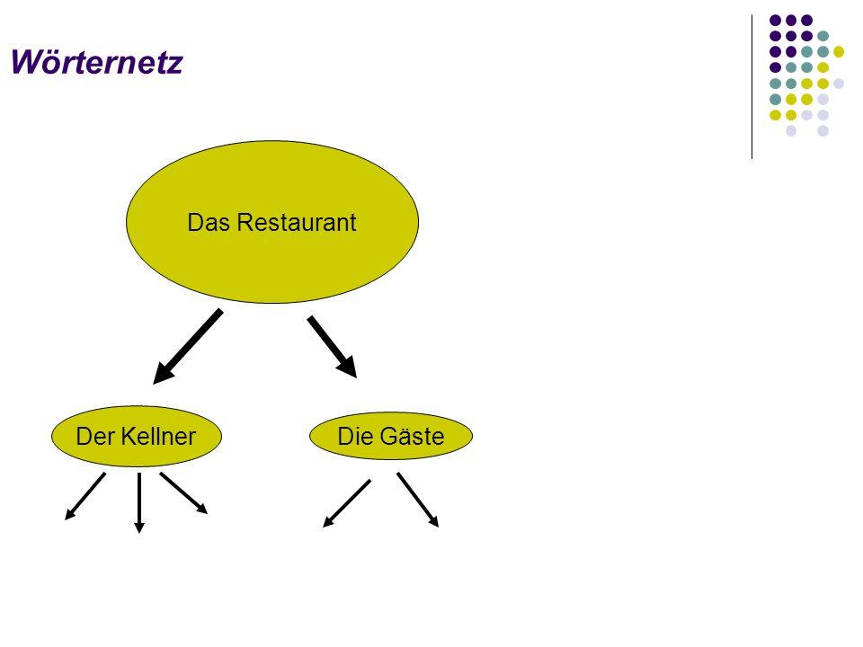 Wörternetz Das Restaurant Der Kellner Die Gäste