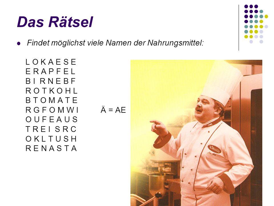 Das Rätsel Findet möglichst viele Namen der Nahrungsmittel: L O K A E S E E R A P F E L B I R N E B F R O T K O H L B T O M A T E R G F O M W I Ä = AE