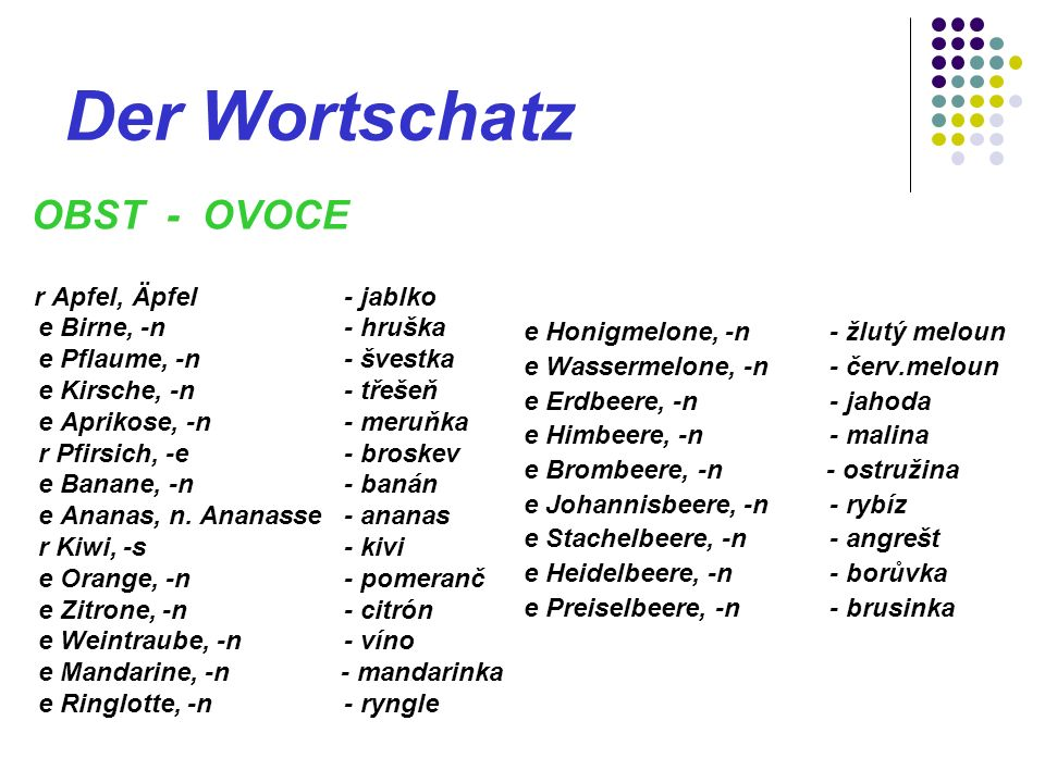 Der Wortschatz OBST - OVOCE r Apfel, Äpfel- jablko e Birne, -n- hruška e Pflaume, -n- švestka e Kirsche, -n- třešeň e Aprikose, -n- meruňka r Pfirsich