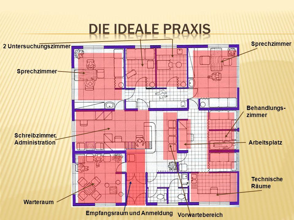 Raumbedarf 2 Sprechzimmer32m² Anmeldung, Verwaltung20m² Wartebereiche12m² Bestrahlung, Labor, Sonografie u.ä.30m² Personalraum10m²