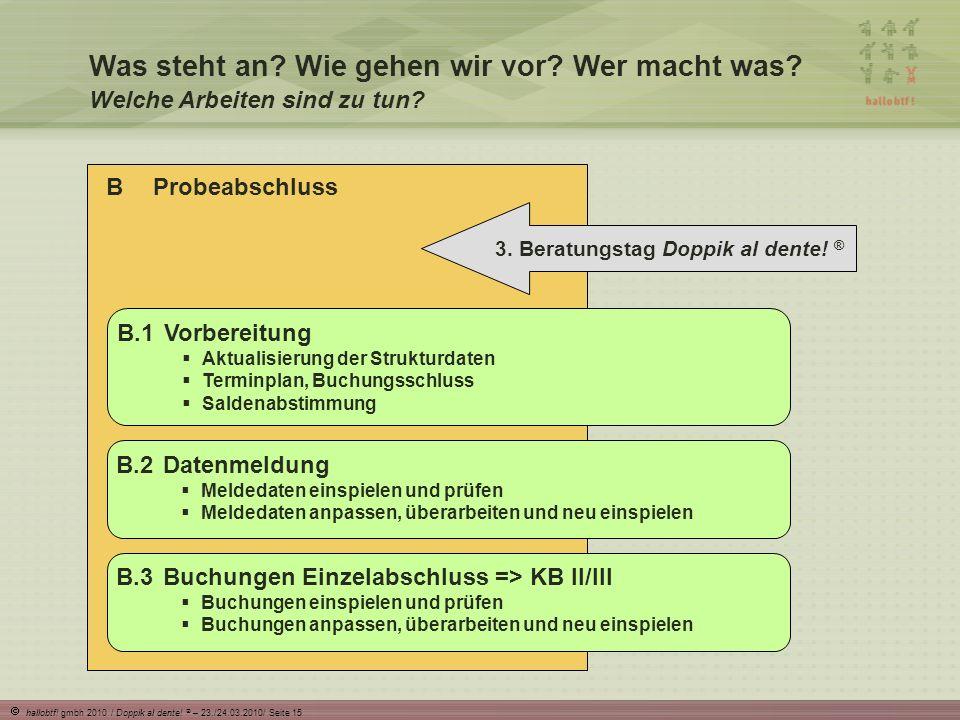 hallobtf.gmbh 2010 / Doppik al dente. ® – 23./24.03.2010/ Seite 15 BProbeabschluss Was steht an.