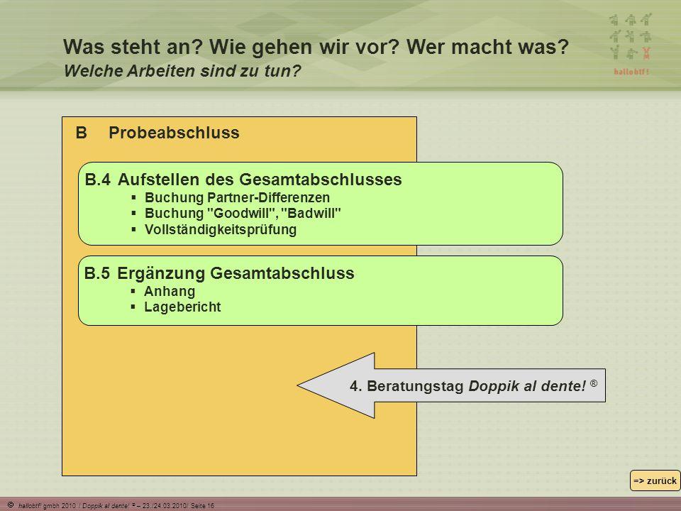 hallobtf.gmbh 2010 / Doppik al dente. ® – 23./24.03.2010/ Seite 16 BProbeabschluss Was steht an.