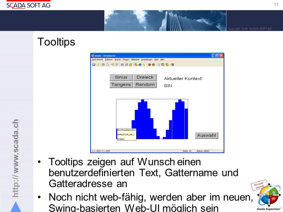 http:// www.scada.ch 11 Copyright 2005 SCADA SOFT AG Tooltips Tooltips zeigen auf Wunsch einen benutzerdefinierten Text, Gattername und Gatteradresse an Noch nicht web-fähig, werden aber im neuen, Swing-basierten Web-UI möglich sein
