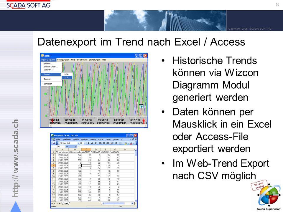 http:// www.scada.ch 8 Copyright 2005 SCADA SOFT AG Datenexport im Trend nach Excel / Access Historische Trends können via Wizcon Diagramm Modul generiert werden Daten können per Mausklick in ein Excel oder Access-File exportiert werden Im Web-Trend Export nach CSV möglich