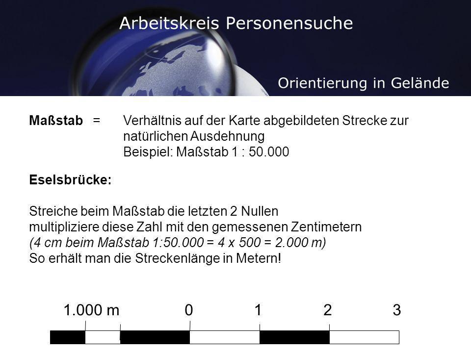 1.000 m 0 1 2 3 Maßstab = Verhältnis auf der Karte abgebildeten Strecke zur natürlichen Ausdehnung Beispiel: Maßstab 1 : 50.000 Eselsbrücke: Streiche