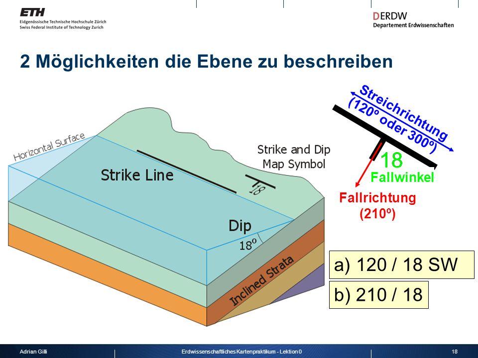 Adrian Gilli18Erdwissenschaftliches Kartenpraktikum - Lektion 0 2 Möglichkeiten die Ebene zu beschreiben Streichrichtung (120º oder 300º) Fallrichtung
