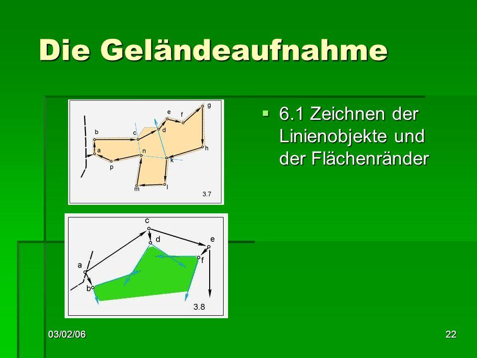 03/02/0622 Die Geländeaufnahme Die Geländeaufnahme 6.1 Zeichnen der Linienobjekte und der Flächenränder 6.1 Zeichnen der Linienobjekte und der Flächenränder