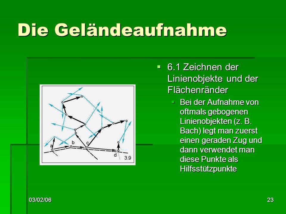 03/02/0623 Die Geländeaufnahme 6.1 Zeichnen der Linienobjekte und der Flächenränder 6.1 Zeichnen der Linienobjekte und der Flächenränder Bei der Aufnahme von oftmals gebogenen Linienobjekten (z.