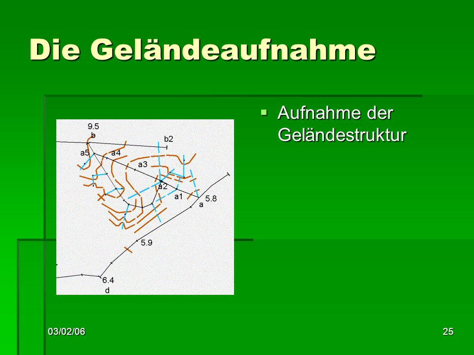 03/02/0625 Die Geländeaufnahme Aufnahme der Geländestruktur Aufnahme der Geländestruktur