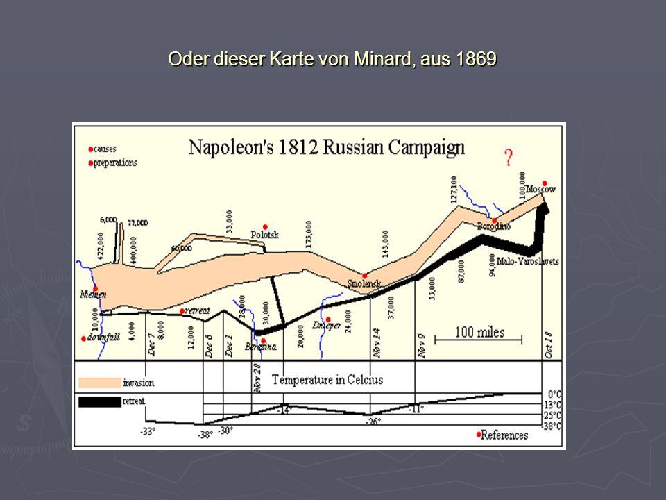 Oder dieser Karte von Minard, aus 1869