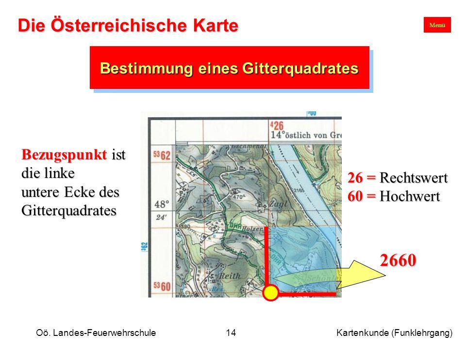 Oö. Landes-Feuerwehrschule Kartenkunde (Funklehrgang)14 Bestimmung eines Gitterquadrates 2660 Menü Die Österreichische Karte Bezugspunkt ist die linke