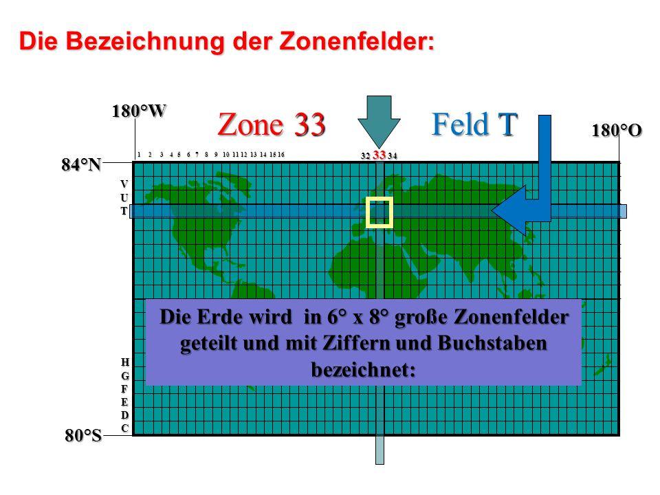 Die Bezeichnung der Zonenfelder: 84°N 80°S 180°W 180°O 1 2 3 4 5 6 7 8 9 10 11 12 13 14 15 16 HGFEDC VUT 32 33 34 Zone 33 Feld T Die Erde wird in 6° x