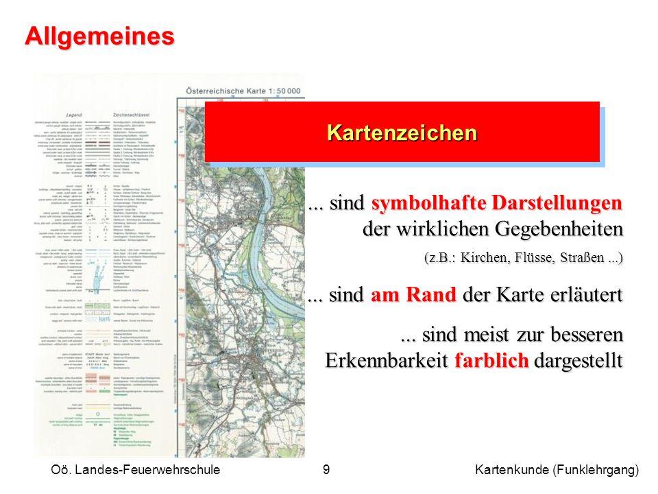 Oö. Landes-Feuerwehrschule Kartenkunde (Funklehrgang)9 KartenzeichenKartenzeichen... sind symbolhafte Darstellungen der wirklichen Gegebenheiten (z.B.