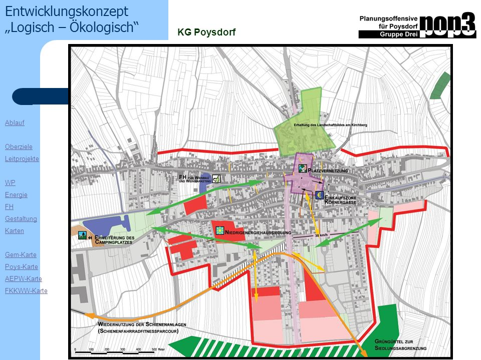 Ablauf Oberziele Leitprojekte WP Energie FH Gestaltung Karten Gem-Karte Poys-Karte AEPW-Karte FKKWW-Karte Entwicklungskonzept Logisch – Ökologisch KG Poysdorf