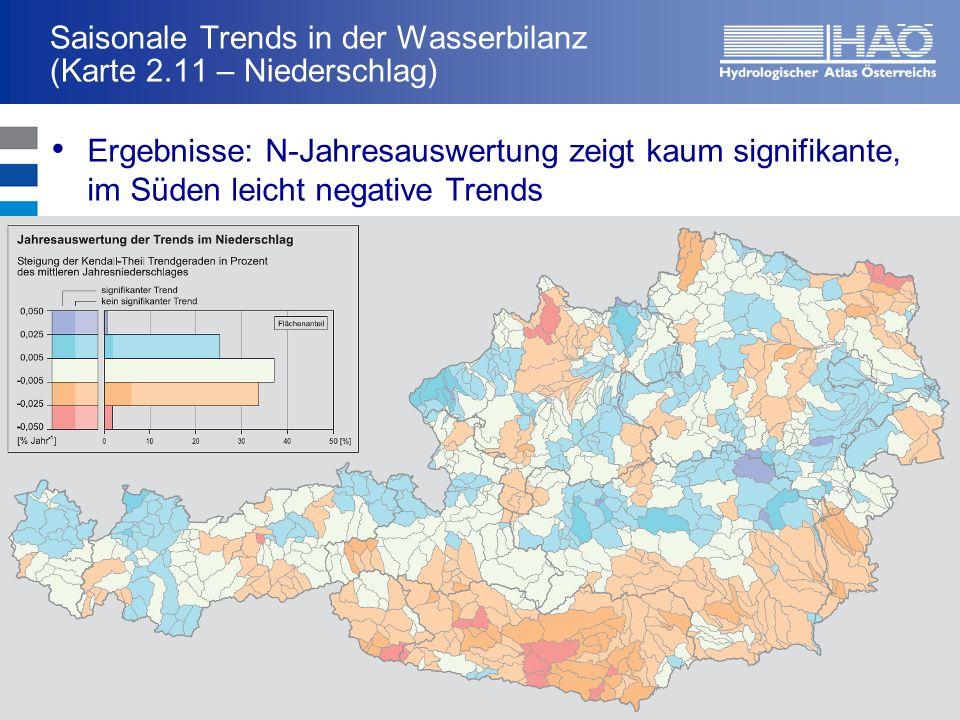 Saisonale Trends in der Wasserbilanz (Karte 2.11 – Niederschlag) Ergebnisse: N-Jahresauswertung zeigt kaum signifikante, im Süden leicht negative Tren