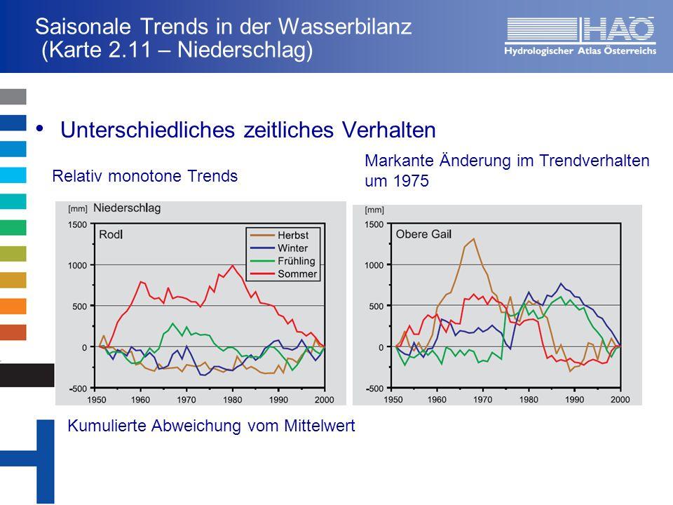 Saisonale Trends in der Wasserbilanz (Karte 2.11 – Niederschlag) Unterschiedliches zeitliches Verhalten Kumulierte Abweichung vom Mittelwert Markante