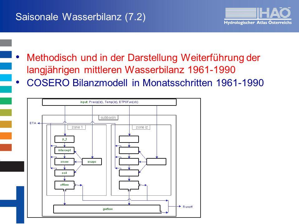 Saisonale Wasserbilanz (7.2) Methodisch und in der Darstellung Weiterführung der langjährigen mittleren Wasserbilanz 1961-1990 COSERO Bilanzmodell in