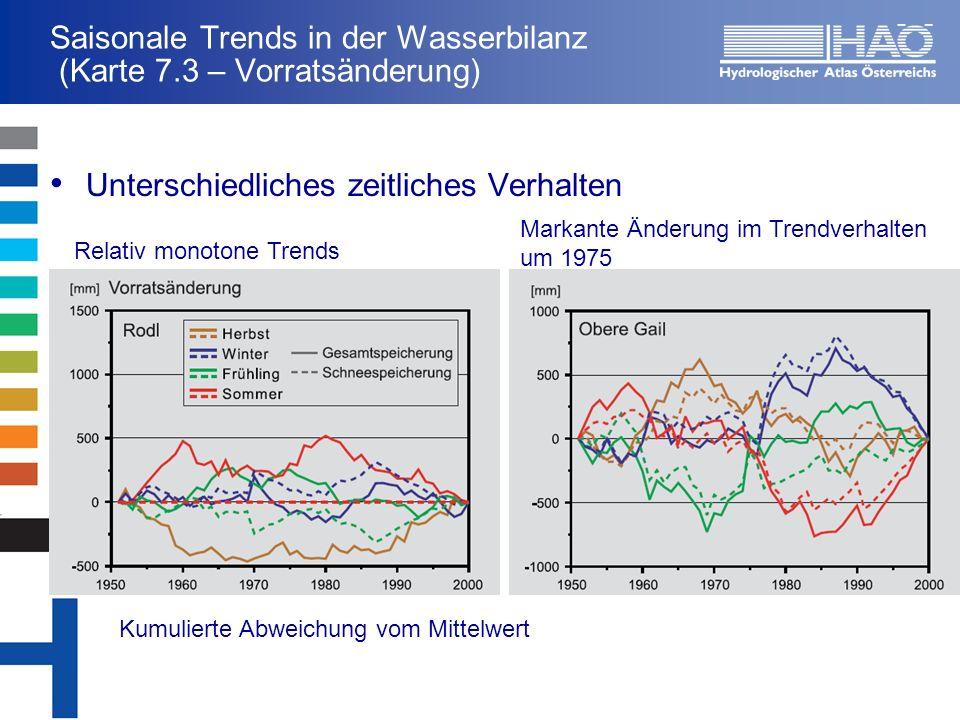 Saisonale Trends in der Wasserbilanz (Karte 7.3 – Vorratsänderung) Unterschiedliches zeitliches Verhalten Kumulierte Abweichung vom Mittelwert Markant