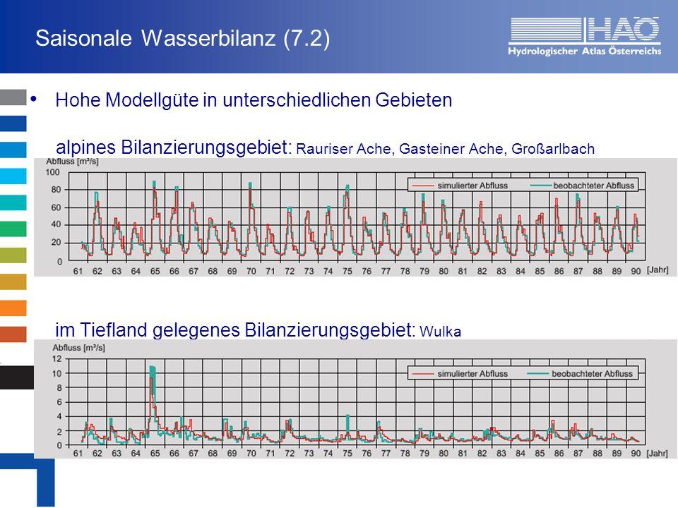 Saisonale Wasserbilanz (7.2) Hohe Modellgüte in unterschiedlichen Gebieten alpines Bilanzierungsgebiet: Rauriser Ache, Gasteiner Ache, Großarlbach im