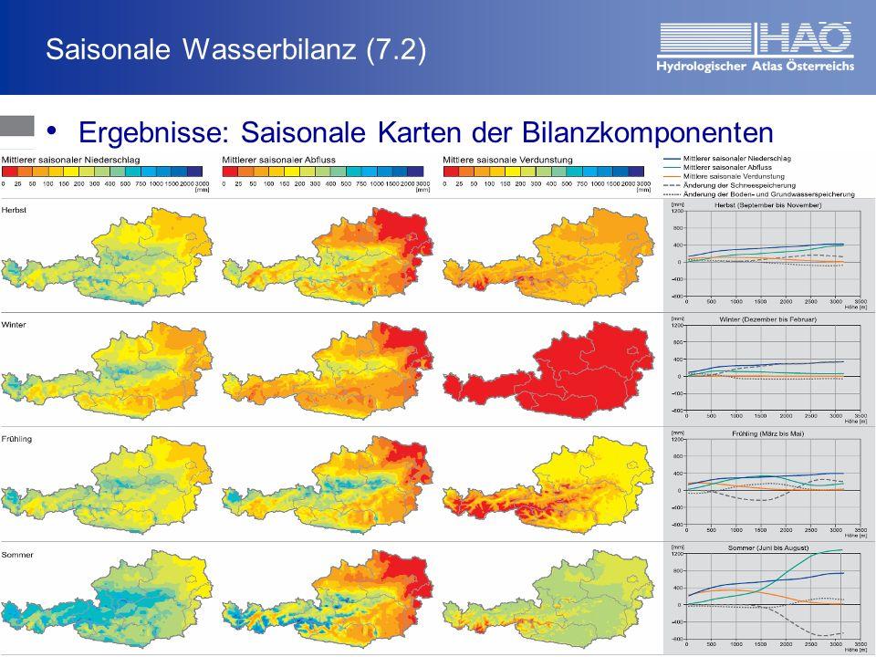 Saisonale Wasserbilanz (7.2) Ergebnisse: Saisonale Karten der Bilanzkomponenten