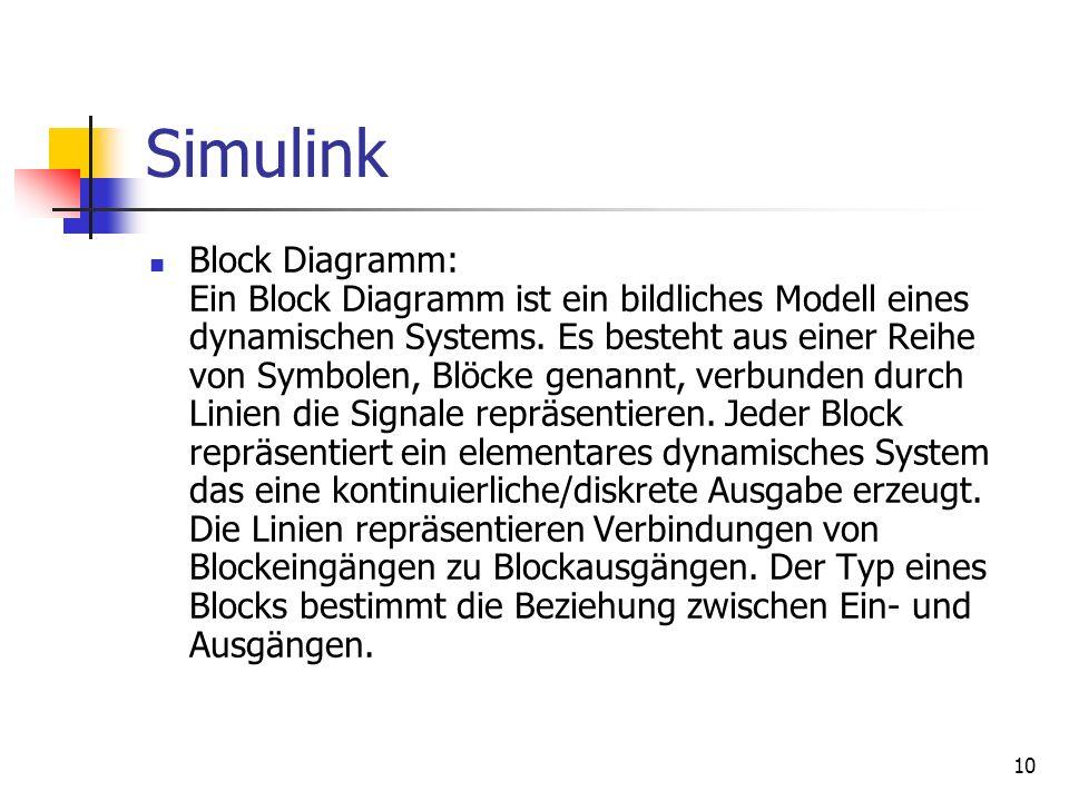 10 Simulink Block Diagramm: Ein Block Diagramm ist ein bildliches Modell eines dynamischen Systems.