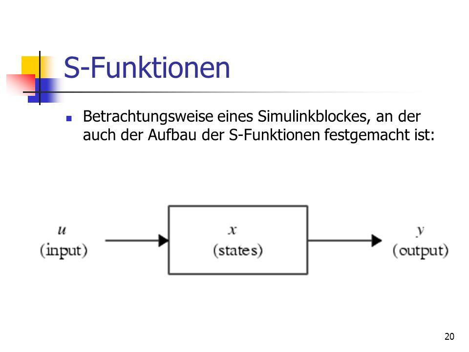 20 S-Funktionen Betrachtungsweise eines Simulinkblockes, an der auch der Aufbau der S-Funktionen festgemacht ist: