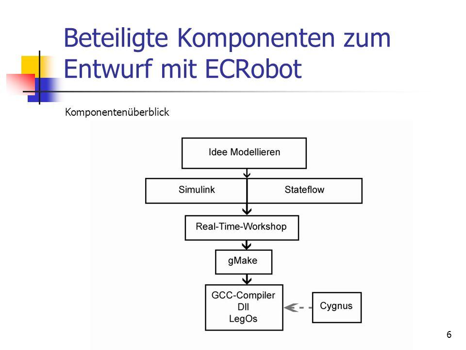 6 Beteiligte Komponenten zum Entwurf mit ECRobot Komponentenüberblick