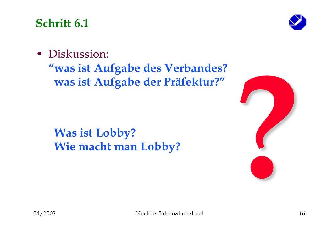 04/2008Nucleus-International.net16 Schritt 6.1 Diskussion: was ist Aufgabe des Verbandes.