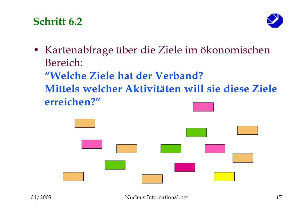 04/2008Nucleus-International.net17 Schritt 6.2 Kartenabfrage über die Ziele im ökonomischen Bereich: Welche Ziele hat der Verband.