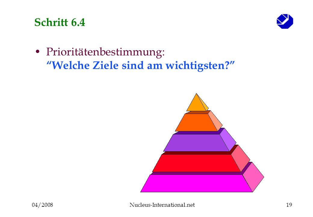 04/2008Nucleus-International.net19 Schritt 6.4 Prioritätenbestimmung: Welche Ziele sind am wichtigsten?