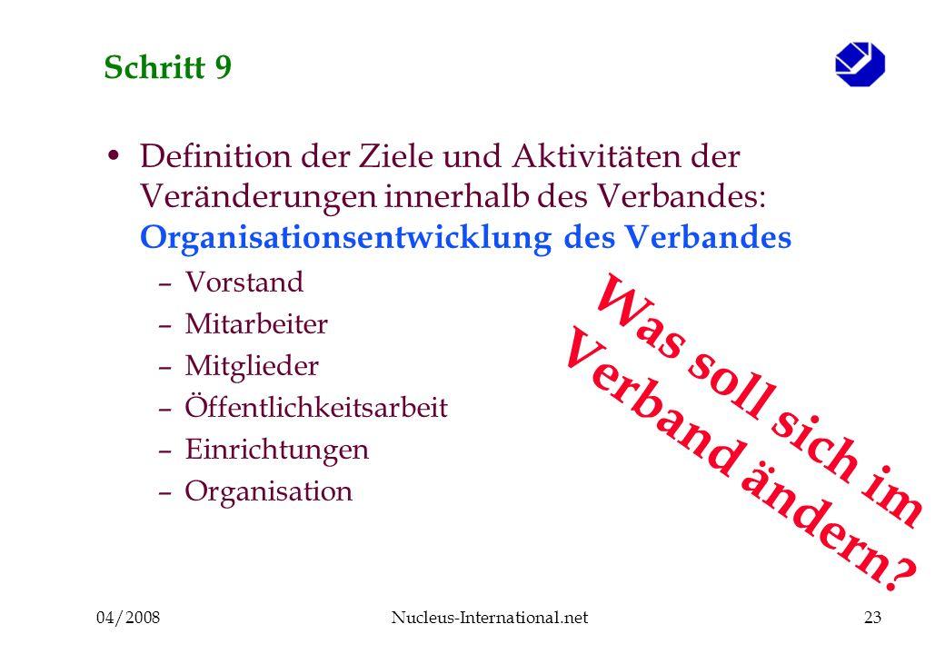 04/2008Nucleus-International.net24 Schritt 10 Die Evaluierung des Planes festlegen –wann.