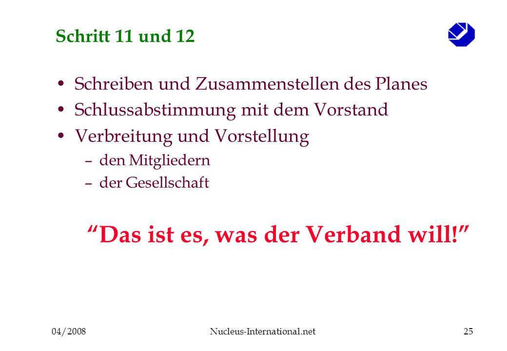 04/2008Nucleus-International.net25 Schritt 11 und 12 Schreiben und Zusammenstellen des Planes Schlussabstimmung mit dem Vorstand Verbreitung und Vorstellung –den Mitgliedern –der Gesellschaft Das ist es, was der Verband will!