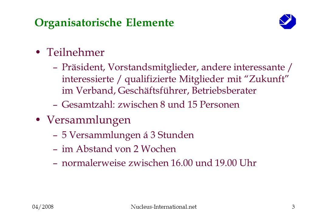 04/2008Nucleus-International.net4 Organisatorische Elemente Methoden –Metaplan, Visualisierung, Diskussionen Materialien –für Metaplan, Overheadprojektor, Literatur, Namensschilder etc.