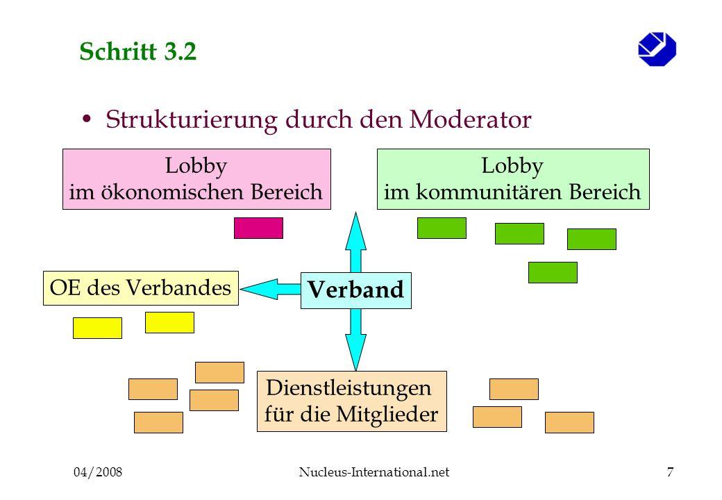 04/2008Nucleus-International.net7 Schritt 3.2 Lobby im kommunitären Bereich Lobby im ökonomischen Bereich Dienstleistungen für die Mitglieder OE des Verbandes Verband Strukturierung durch den Moderator
