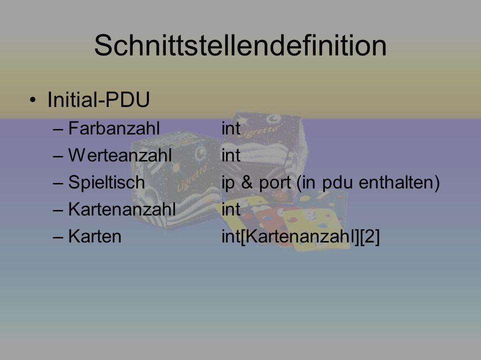 Schnittstellendefinition Initial-PDU –Farbanzahlint –Werteanzahlint –Spieltischip & port (in pdu enthalten) –Kartenanzahlint –Kartenint[Kartenanzahl][