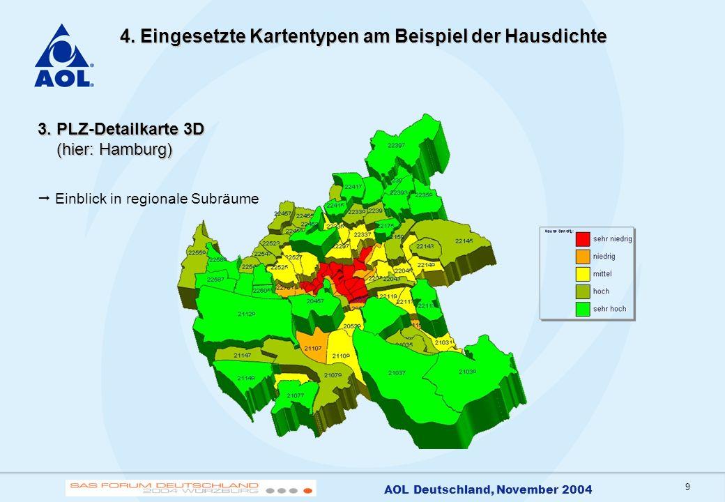9 AOL Deutschland, November 2004 4. Eingesetzte Kartentypen am Beispiel der Hausdichte 3. PLZ-Detailkarte 3D (hier: Hamburg) Einblick in regionale Sub