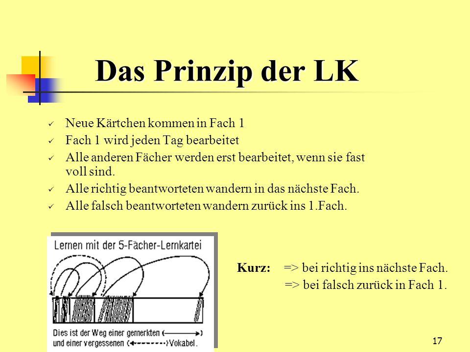 17 Das Prinzip der LK Neue Kärtchen kommen in Fach 1 Fach 1 wird jeden Tag bearbeitet Alle anderen Fächer werden erst bearbeitet, wenn sie fast voll s