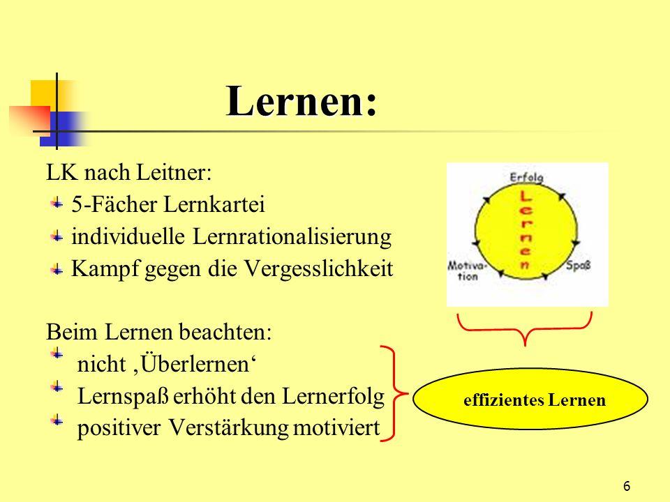 6 Lernen Lernen: LK nach Leitner: 5-Fächer Lernkartei individuelle Lernrationalisierung Kampf gegen die Vergesslichkeit Beim Lernen beachten: nicht Üb