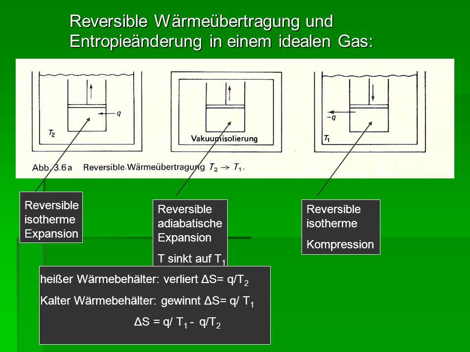 Reversible Wärmeübertragung und Entropieänderung in einem idealen Gas: Reversible isotherme Expansion Reversible adiabatische Expansion T sinkt auf T
