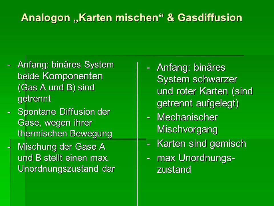 Analogon Karten mischen & Gasdiffusion -Anfang: binäres System beide Komponenten (Gas A und B) sind getrennt -Spontane Diffusion der Gase, wegen ihrer