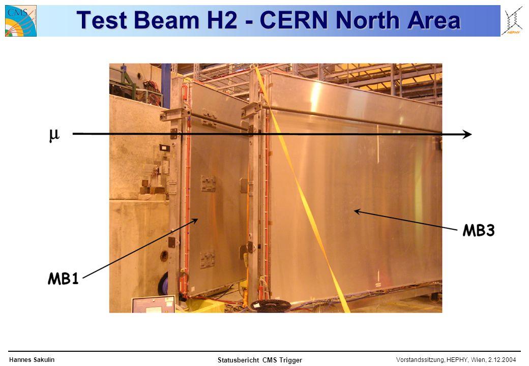 Vorstandssitzung, HEPHY, Wien, 2.12.2004Hannes Sakulin Statusbericht CMS Trigger Test Beam H2 - CERN North Area