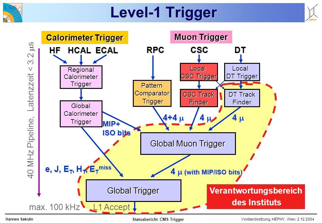 Vorstandssitzung, HEPHY, Wien, 2.12.2004Hannes Sakulin Statusbericht CMS Trigger Level-1 Trigger 40 MHz Pipeline, Latenzzeit < 3.2 s HFHCALECAL RPCCSCDT Pattern Comparator Trigger Regional Calorimeter Trigger 4 4 4+4 4+4 4 (with MIP/ISO bits) MIP+ ISO bits e, J, E T, H T, E T miss Calorimeter Trigger Muon Trigger Verantwortungsbereich des Instituts max.