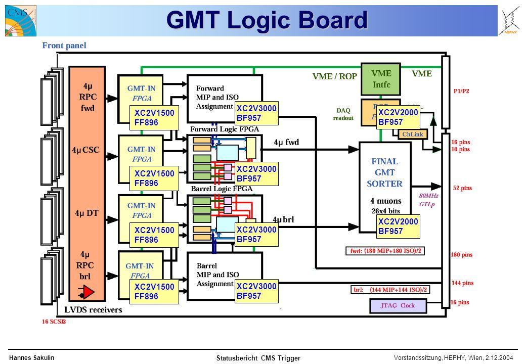 Vorstandssitzung, HEPHY, Wien, 2.12.2004Hannes Sakulin Statusbericht CMS Trigger GMT Logic Board XC2V1500 FF896 XC2V3000 BF957 XC2V1500 FF896 XC2V3000 BF957 XC2V2000 BF957