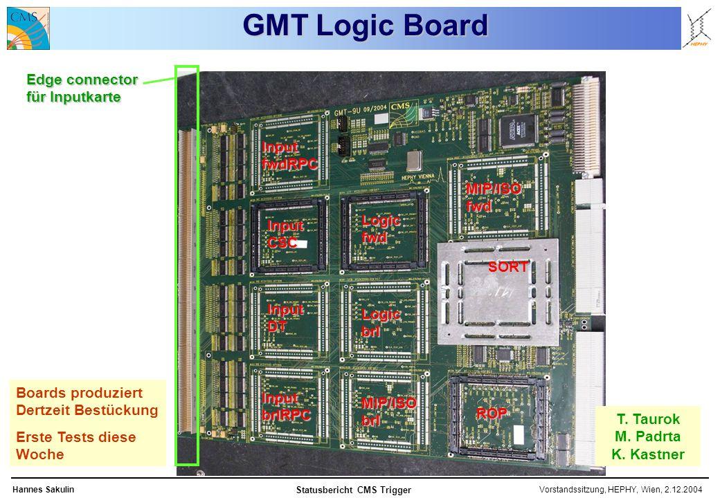 Vorstandssitzung, HEPHY, Wien, 2.12.2004Hannes Sakulin Statusbericht CMS Trigger GMT Logic Board SORT ROP Logic fwd Logic brl MIP/ISO brl MIP/ISO fwd Input fwdRPC Input CSC Input DT Input brlRPC T.