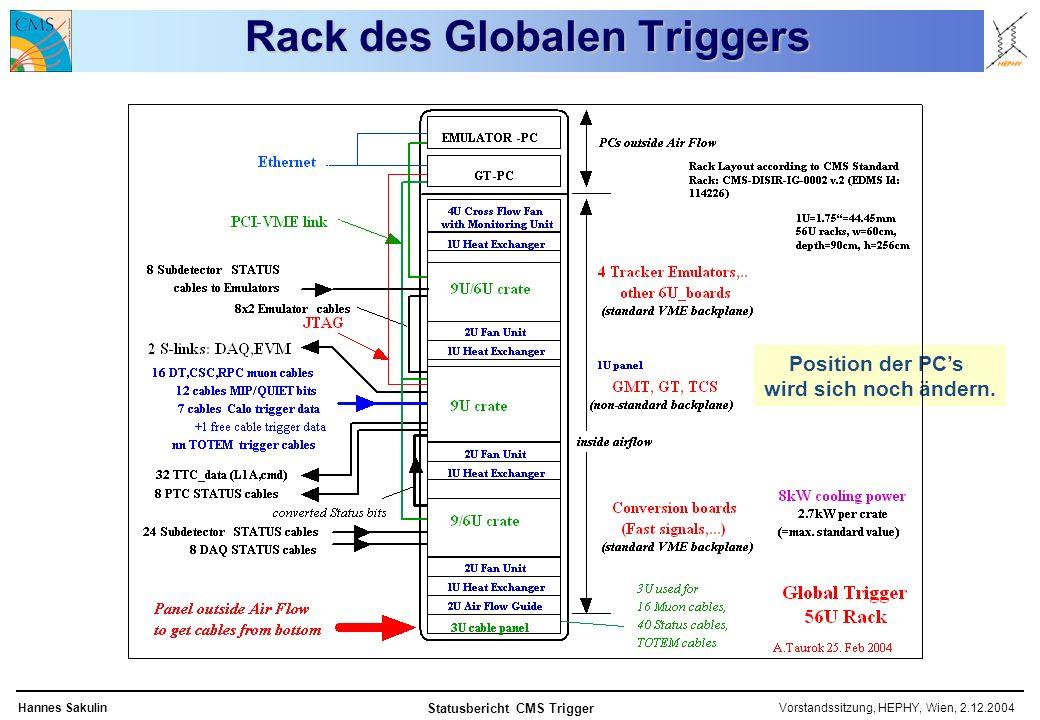 Vorstandssitzung, HEPHY, Wien, 2.12.2004Hannes Sakulin Statusbericht CMS Trigger Position der PCs wird sich noch ändern.