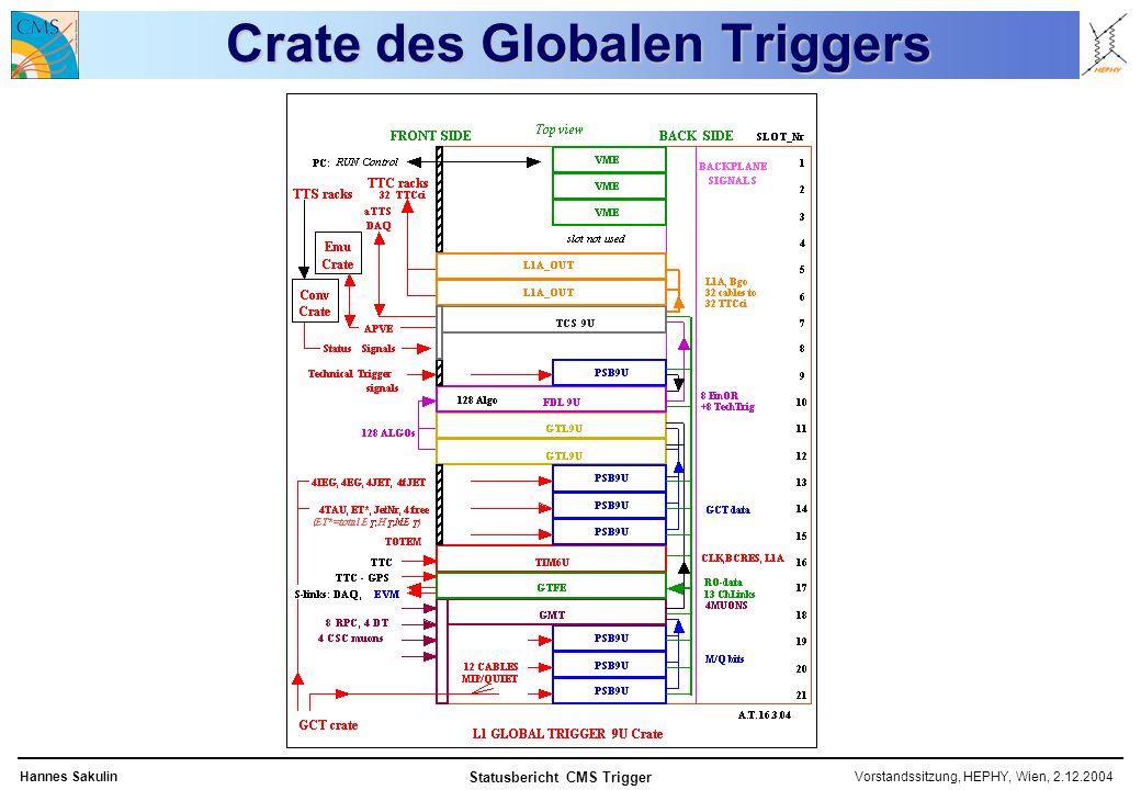 Vorstandssitzung, HEPHY, Wien, 2.12.2004Hannes Sakulin Statusbericht CMS Trigger Crate des Globalen Triggers