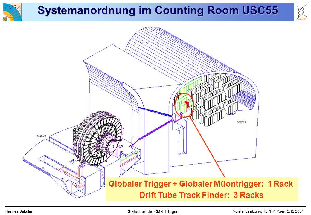 Vorstandssitzung, HEPHY, Wien, 2.12.2004Hannes Sakulin Statusbericht CMS Trigger Globaler Trigger + Globaler Müontrigger: 1 Rack Drift Tube Track Finder: 3 Racks Systemanordnung im Counting Room USC55