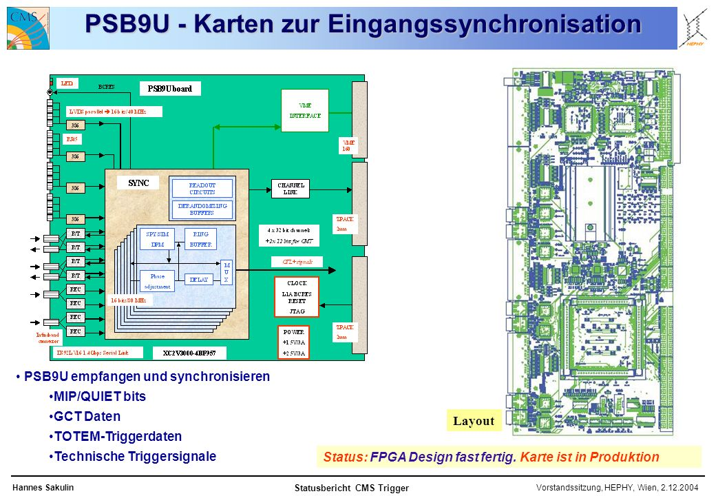 Vorstandssitzung, HEPHY, Wien, 2.12.2004Hannes Sakulin Statusbericht CMS Trigger PSB9U - Karten zur Eingangssynchronisation Layout PSB9U empfangen und synchronisieren MIP/QUIET bits GCT Daten TOTEM-Triggerdaten Technische Triggersignale Status: FPGA Design fast fertig.