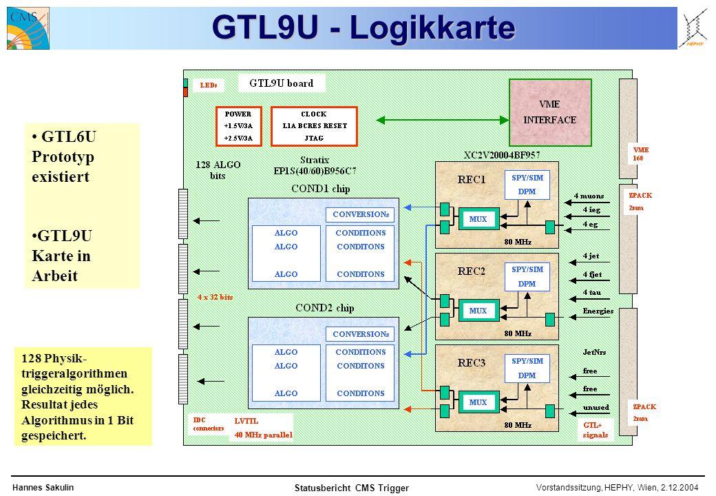 Vorstandssitzung, HEPHY, Wien, 2.12.2004Hannes Sakulin Statusbericht CMS Trigger 128 Physik- triggeralgorithmen gleichzeitig möglich.